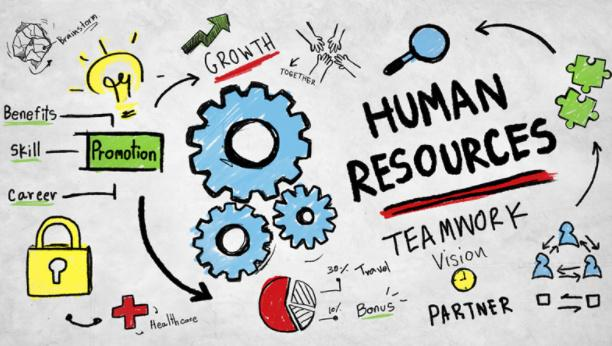 The Top Six Major Functions of Human Resources