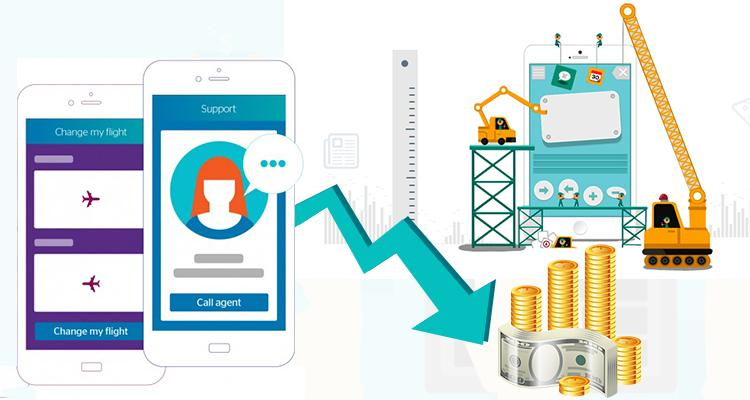 Factors to Consider while Determining Mobile App Development Cost