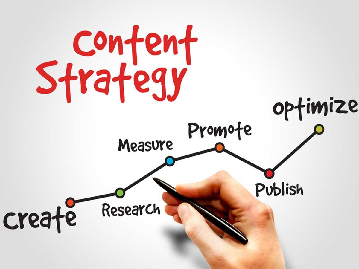 How Content Plays a Vital Role in Digital Marketing Strategy