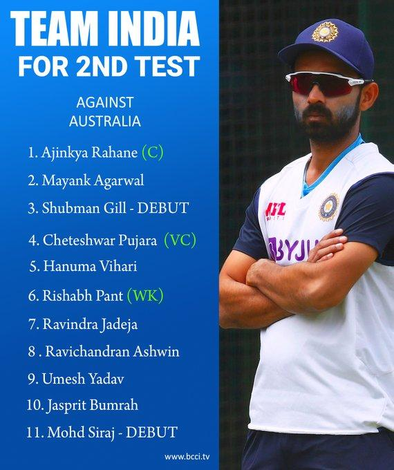 Team India New Second Test Squad Playing 11 Announced Against Australia 2020 | India vs Australia Test 2020