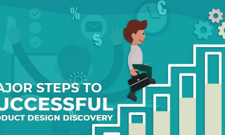 Major Steps to Successful Product Design Discovery