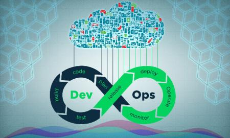 What do you mean by DevOps? How can it helpful in development.